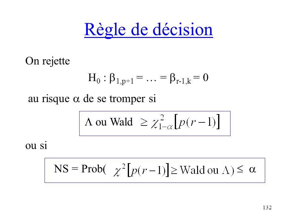 132 Règle de décision On rejette H 0 : 1,p+1 = … = r-1,k = 0 au risque de se tromper si ou Wald ou si NS = Prob(