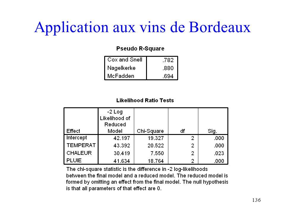 136 Application aux vins de Bordeaux