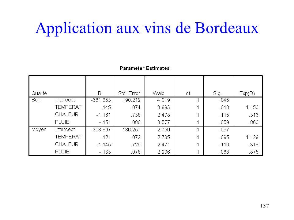 137 Application aux vins de Bordeaux