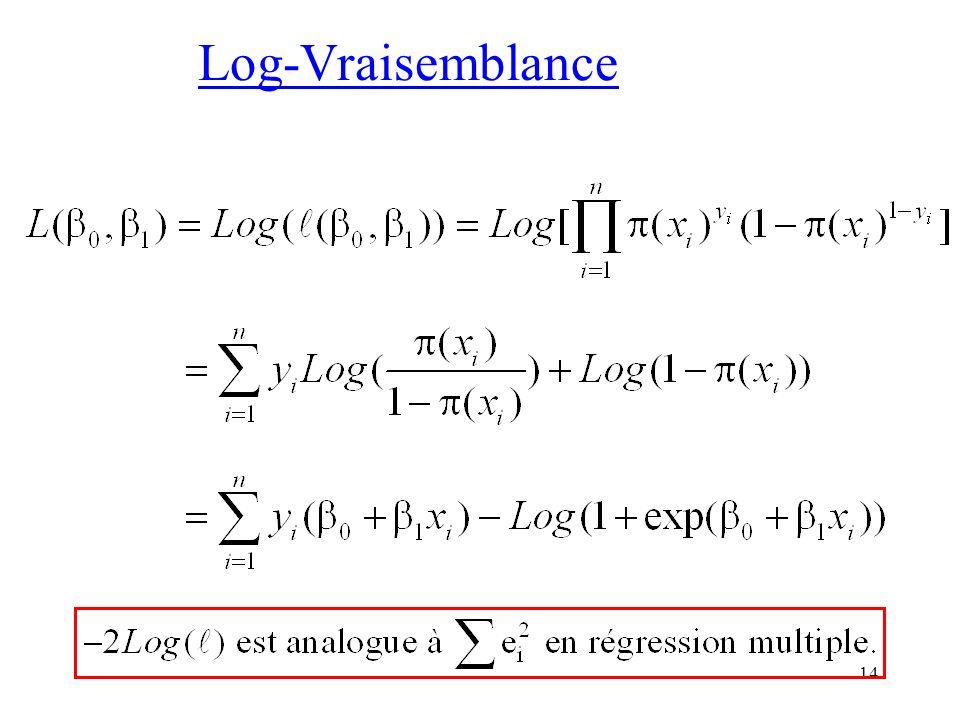 14 Log-Vraisemblance