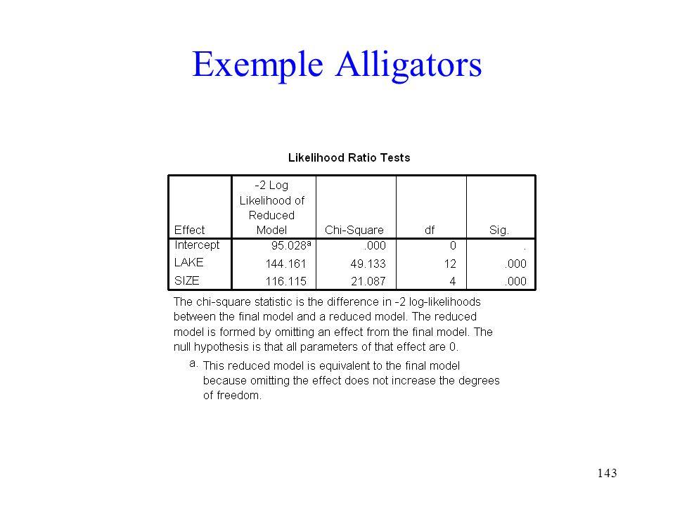 143 Exemple Alligators