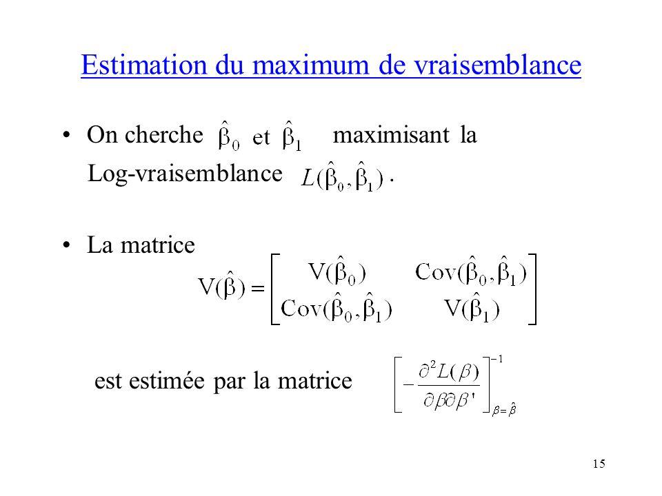 15 Estimation du maximum de vraisemblance On cherche maximisant la Log-vraisemblance. La matrice est estimée par la matrice