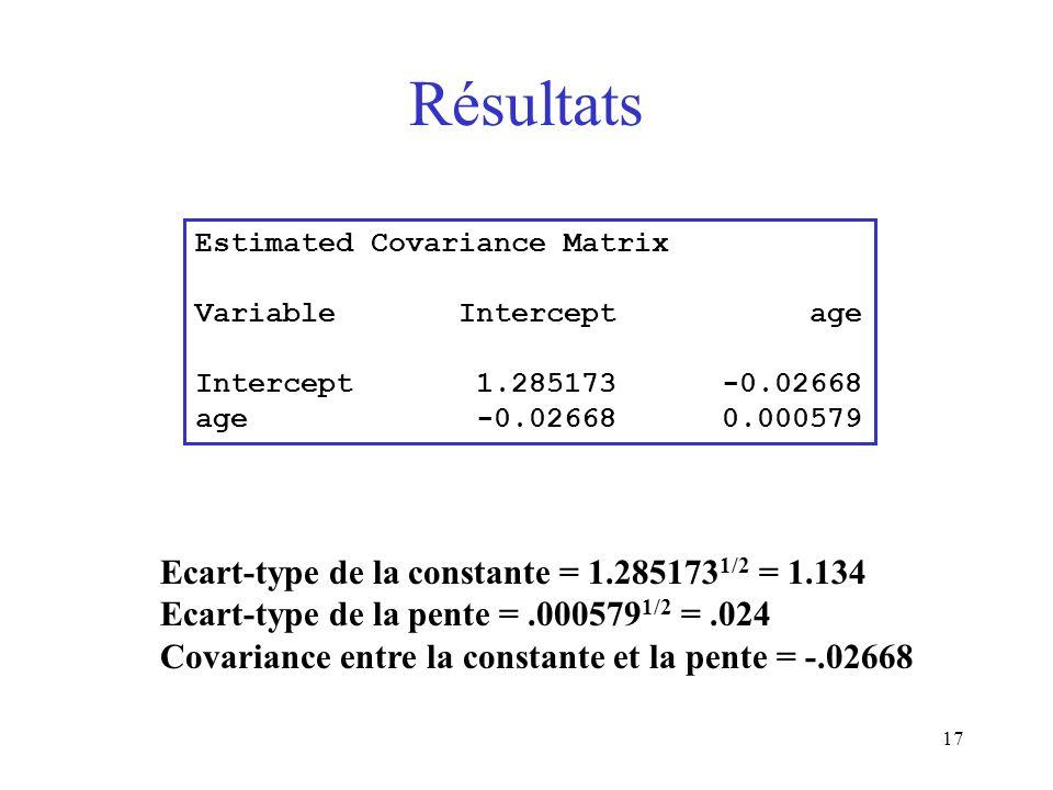 17 Résultats Estimated Covariance Matrix Variable Intercept age Intercept 1.285173 -0.02668 age -0.02668 0.000579 Ecart-type de la constante = 1.28517