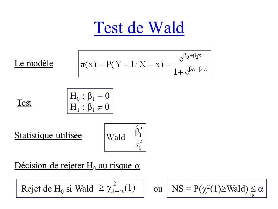 18 Test de Wald Le modèle Test H 0 : 1 = 0 H 1 : 1 0 Statistique utilisée Décision de rejeter H 0 au risque Rejet de H 0 si Wald ou NS = P( 2 (1) Wald