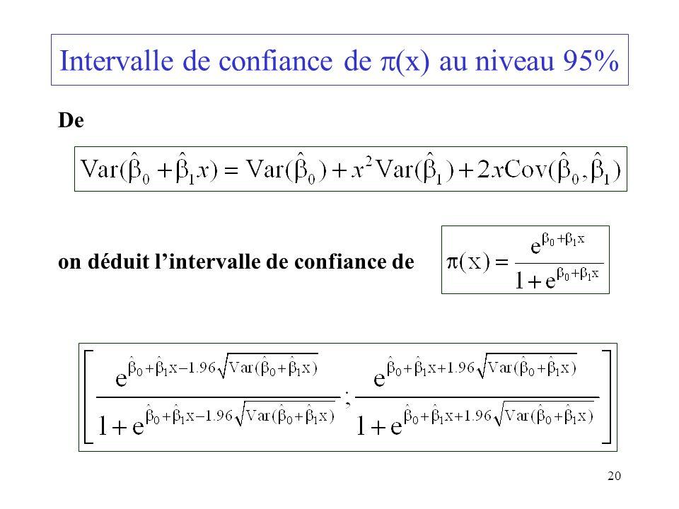 20 Intervalle de confiance de (x) au niveau 95% De on déduit lintervalle de confiance de