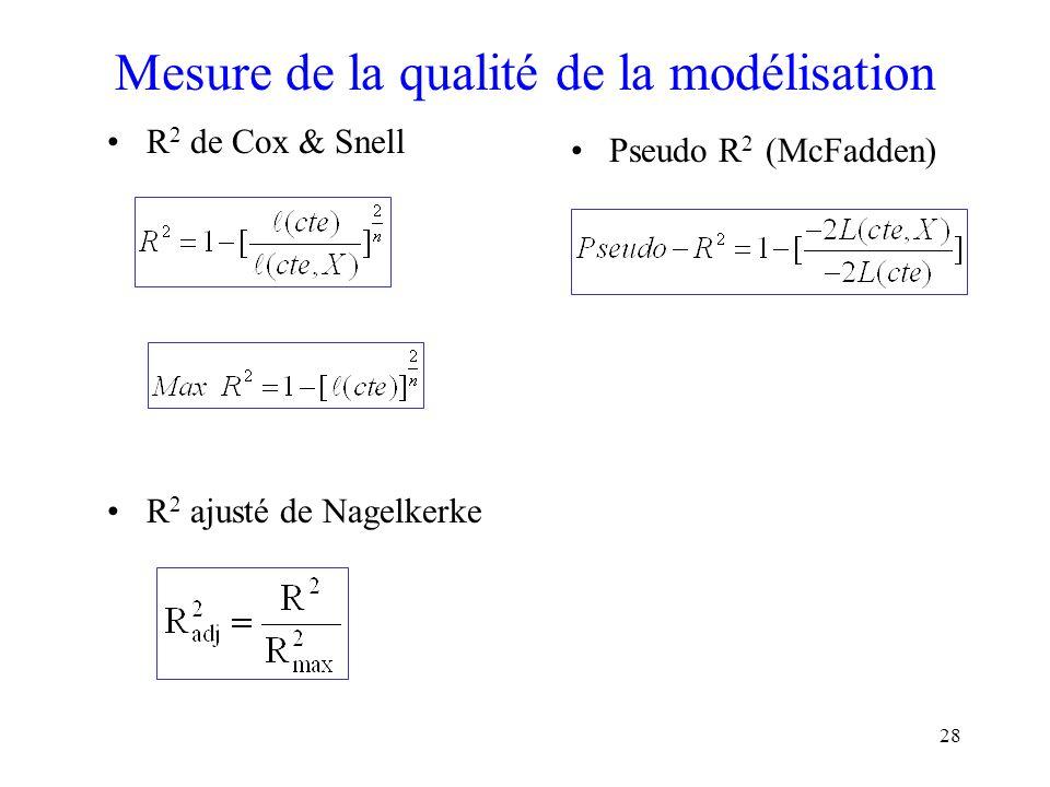 28 Mesure de la qualité de la modélisation R 2 de Cox & Snell R 2 ajusté de Nagelkerke Pseudo R 2 (McFadden)
