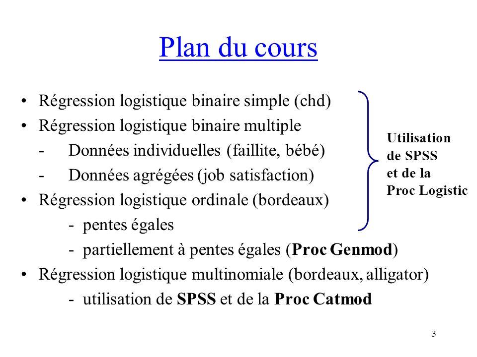 3 Plan du cours Régression logistique binaire simple (chd) Régression logistique binaire multiple -Données individuelles (faillite, bébé) -Données agr
