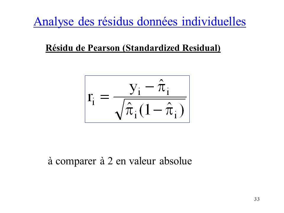 33 Analyse des résidus données individuelles Résidu de Pearson (Standardized Residual) à comparer à 2 en valeur absolue