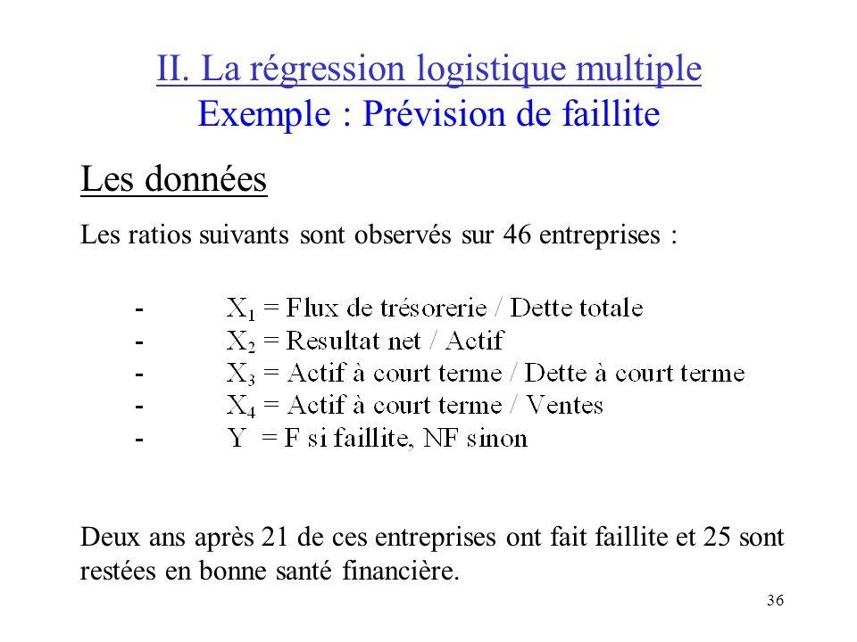 36 II. La régression logistique multiple Exemple : Prévision de faillite Les données Les ratios suivants sont observés sur 46 entreprises : Deux ans a