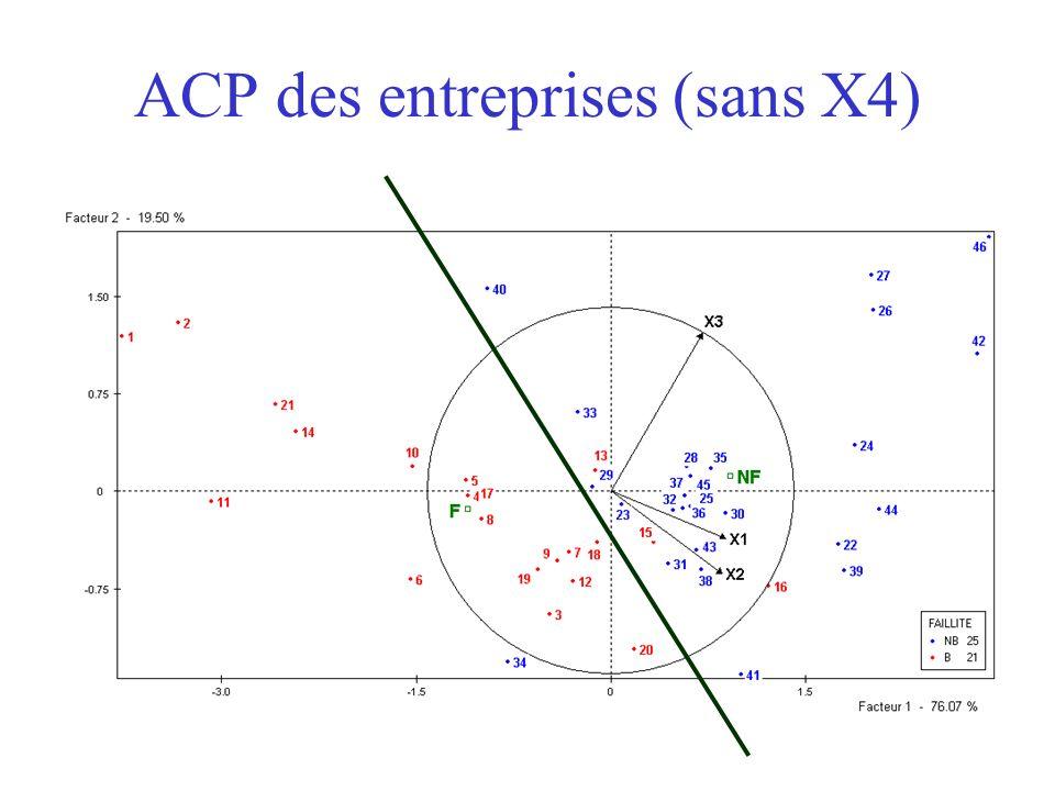 42 ACP des entreprises (sans X4)