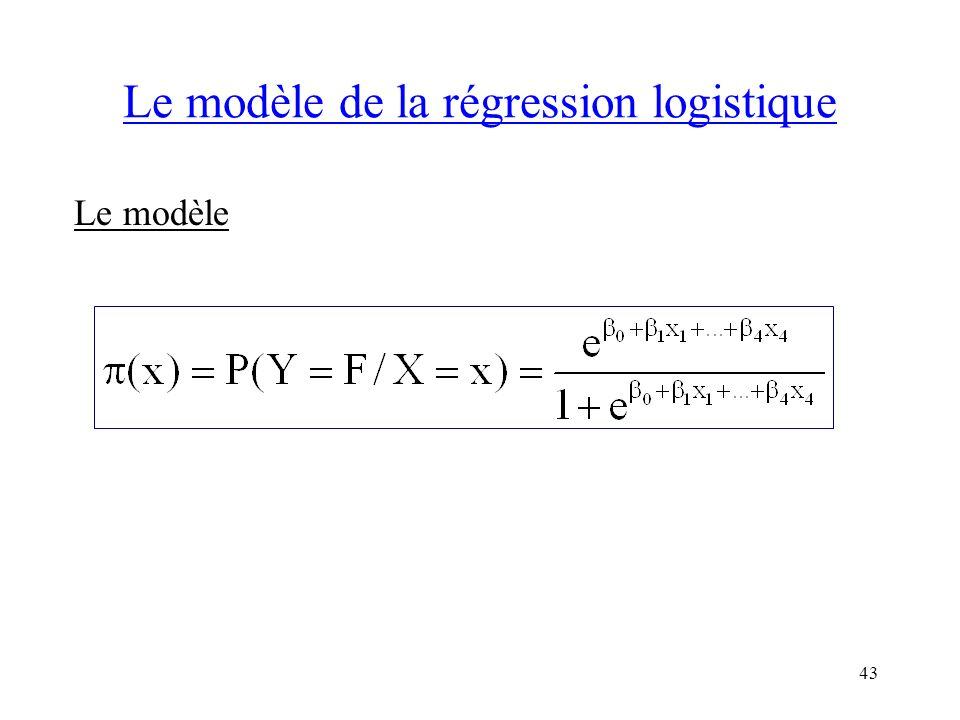 43 Le modèle de la régression logistique Le modèle