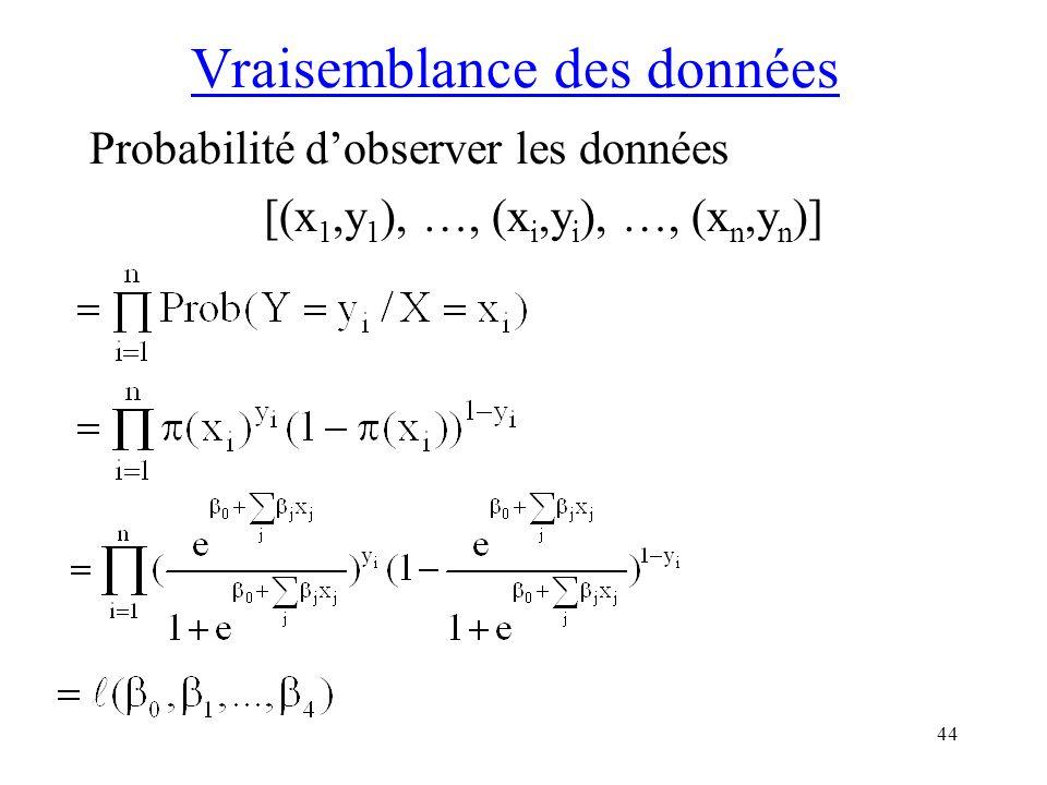 44 Vraisemblance des données Probabilité dobserver les données [(x 1,y 1 ), …, (x i,y i ), …, (x n,y n )]