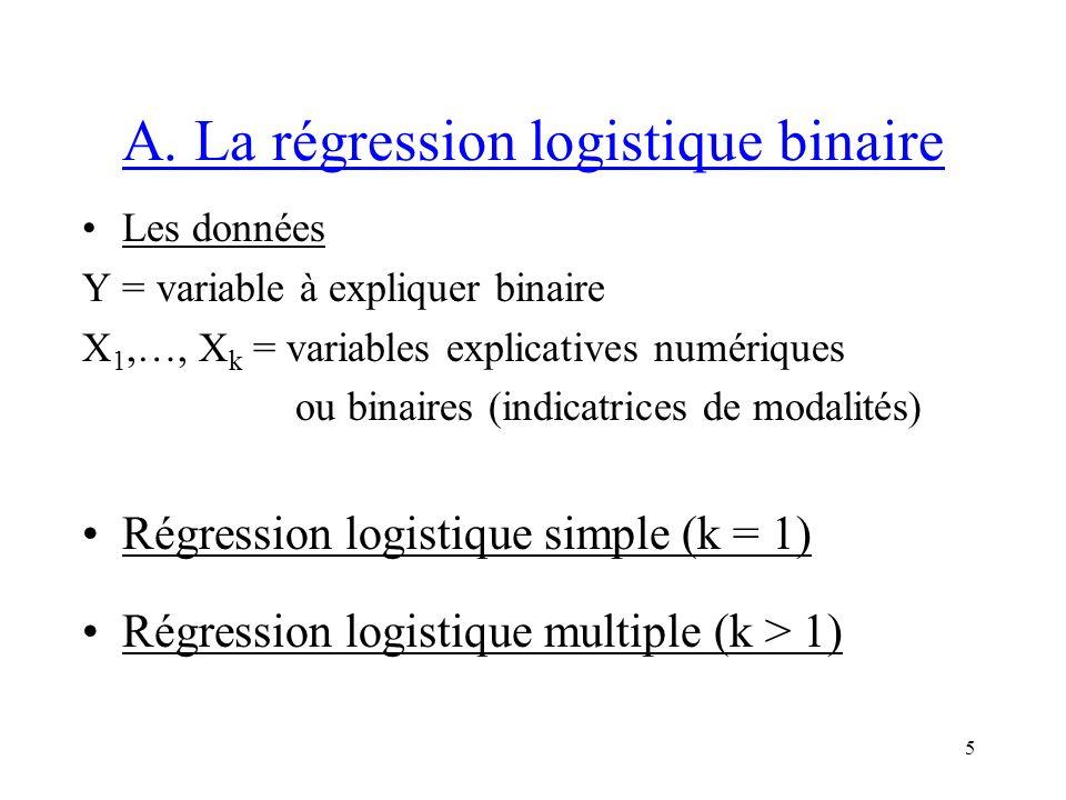 5 A. La régression logistique binaire Les données Y = variable à expliquer binaire X 1,…, X k = variables explicatives numériques ou binaires (indicat
