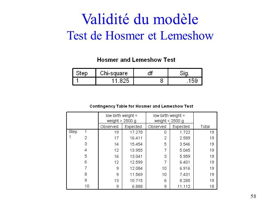 58 Validité du modèle Test de Hosmer et Lemeshow
