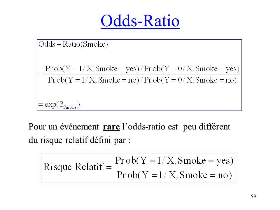 59 Odds-Ratio Pour un événement rare lodds-ratio est peu différent du risque relatif défini par :