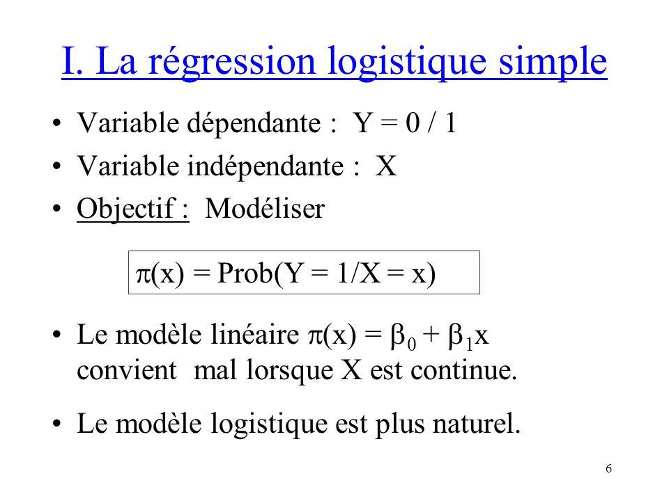 6 I. La régression logistique simple Variable dépendante : Y = 0 / 1 Variable indépendante : X Objectif : Modéliser Le modèle linéaire (x) = 0 + 1 x c
