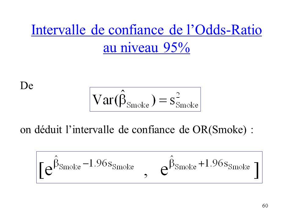 60 Intervalle de confiance de lOdds-Ratio au niveau 95% De on déduit lintervalle de confiance de OR(Smoke) :