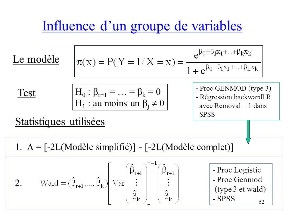 62 Influence dun groupe de variables Le modèle Test H 0 : r+1 = … = k = 0 H 1 : au moins un j 0 Statistiques utilisées 1. = [-2L(Modèle simplifié)] -