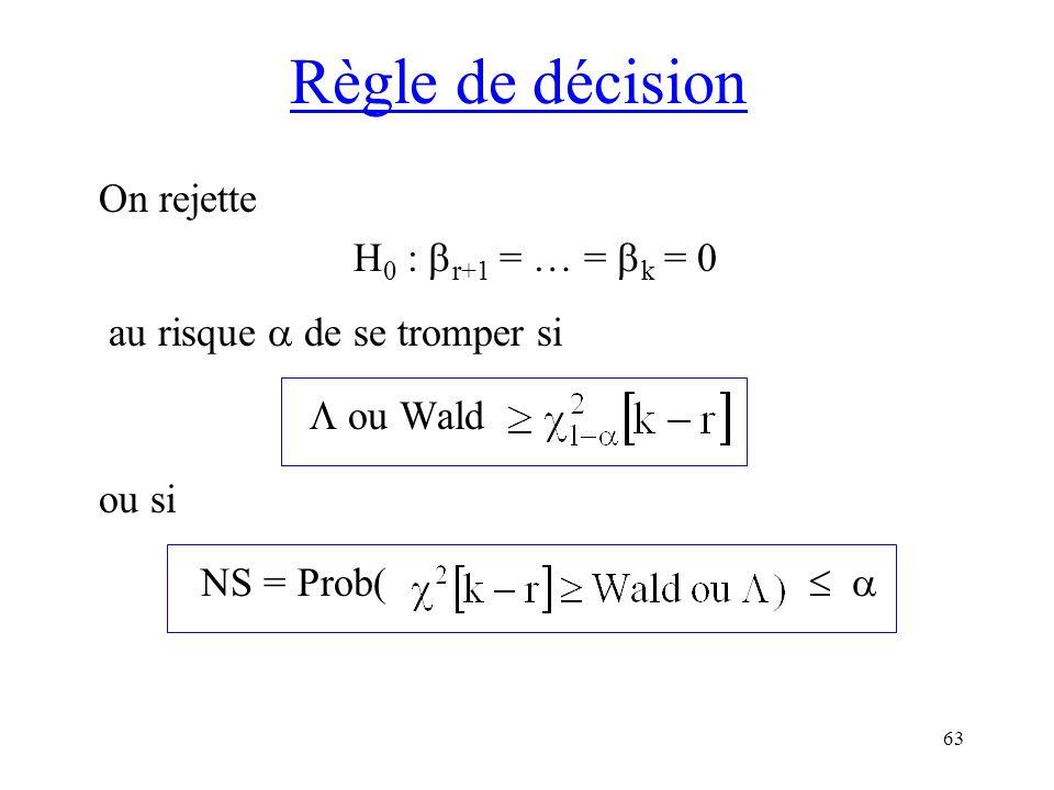 63 Règle de décision On rejette H 0 : r+1 = … = k = 0 au risque de se tromper si ou Wald ou si NS = Prob(