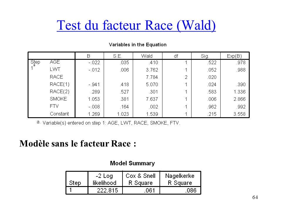 64 Test du facteur Race (Wald) Modèle sans le facteur Race :