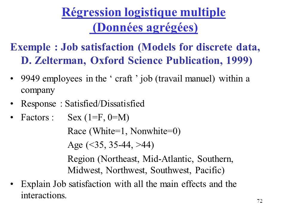 72 Régression logistique multiple (Données agrégées) Exemple : Job satisfaction (Models for discrete data, D. Zelterman, Oxford Science Publication, 1