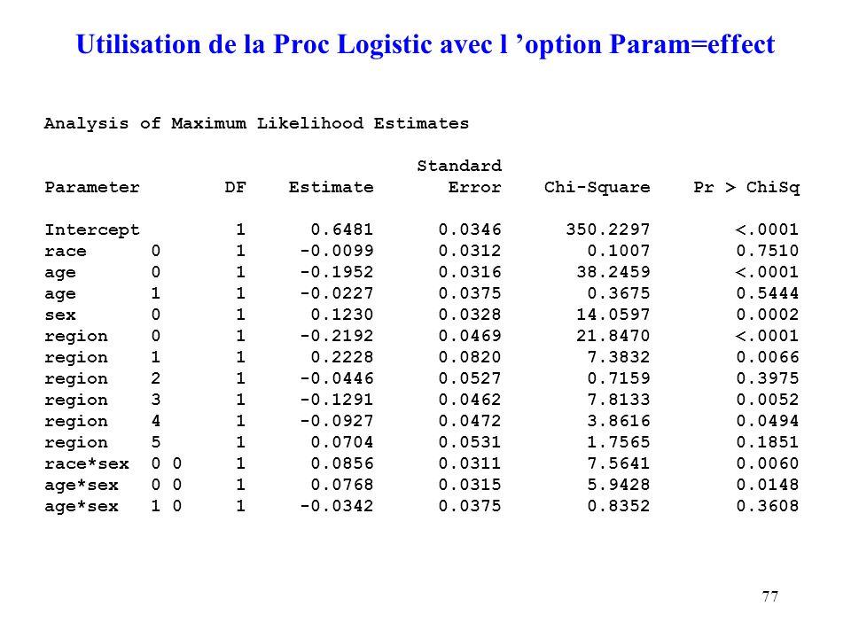 77 Utilisation de la Proc Logistic avec l option Param=effect Analysis of Maximum Likelihood Estimates Standard Parameter DF Estimate Error Chi-Square