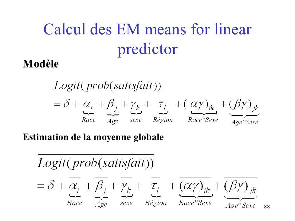 88 Calcul des EM means for linear predictor Modèle Estimation de la moyenne globale