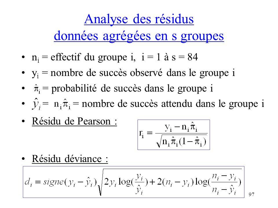 97 Analyse des résidus données agrégées en s groupes n i = effectif du groupe i, i = 1 à s = 84 y i = nombre de succès observé dans le groupe i = prob