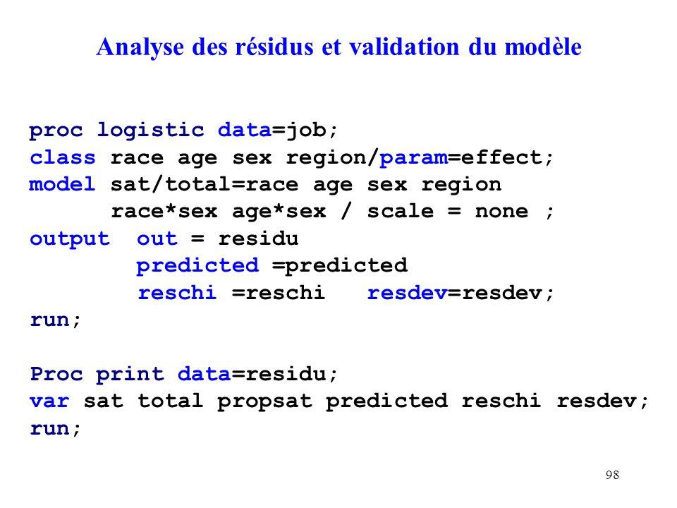 98 Analyse des résidus et validation du modèle proc logistic data=job; class race age sex region/param=effect; model sat/total=race age sex region rac