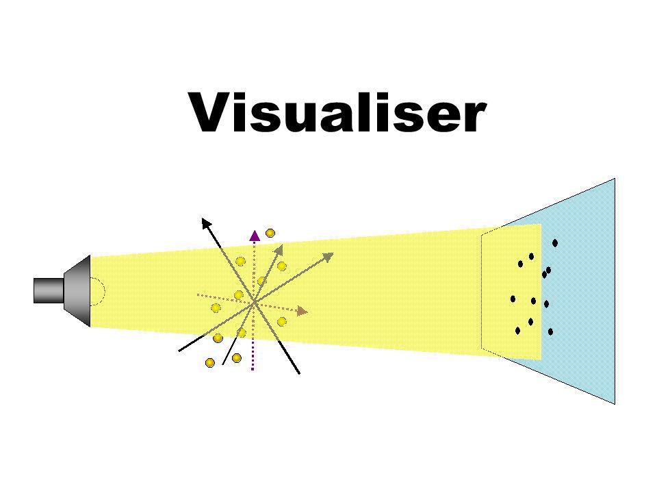 16 Graphique des liaisons inter-variables (la Ferrari est représentée par un disque plein)