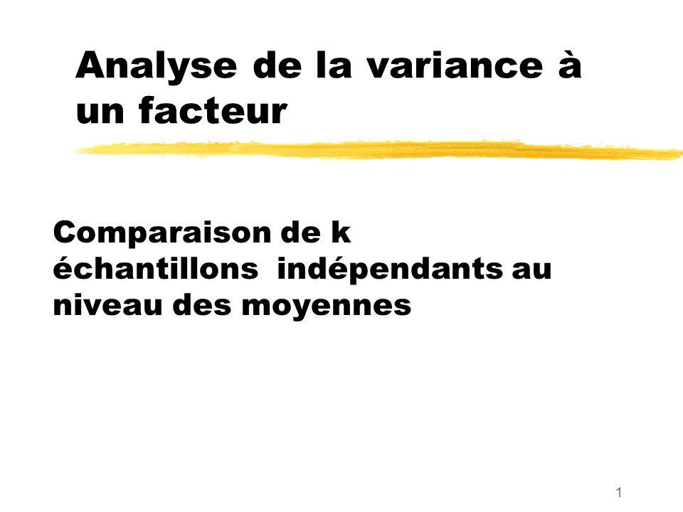 1 Analyse de la variance à un facteur Comparaison de k échantillons indépendants au niveau des moyennes