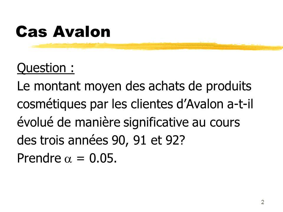 2 Cas Avalon Question : Le montant moyen des achats de produits cosmétiques par les clientes dAvalon a-t-il évolué de manière significative au cours d