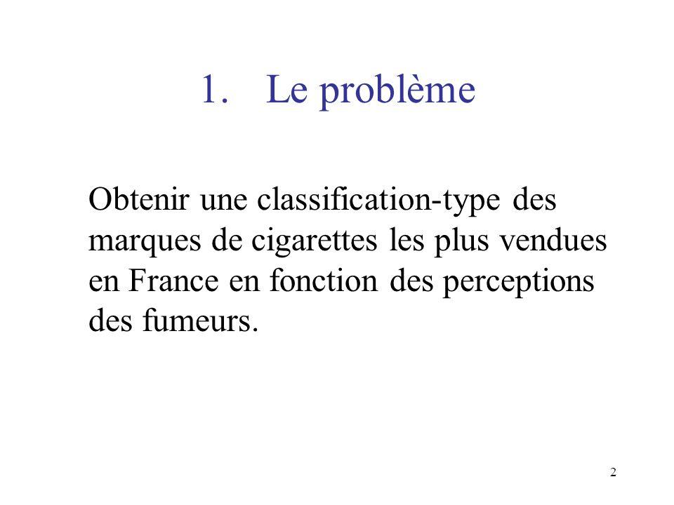 2 1.Le problème Obtenir une classification-type des marques de cigarettes les plus vendues en France en fonction des perceptions des fumeurs.