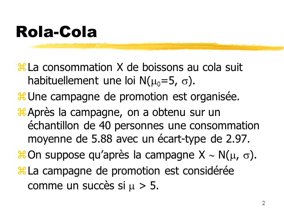2 Rola-Cola zLa consommation X de boissons au cola suit habituellement une loi N( 0 =5, ).