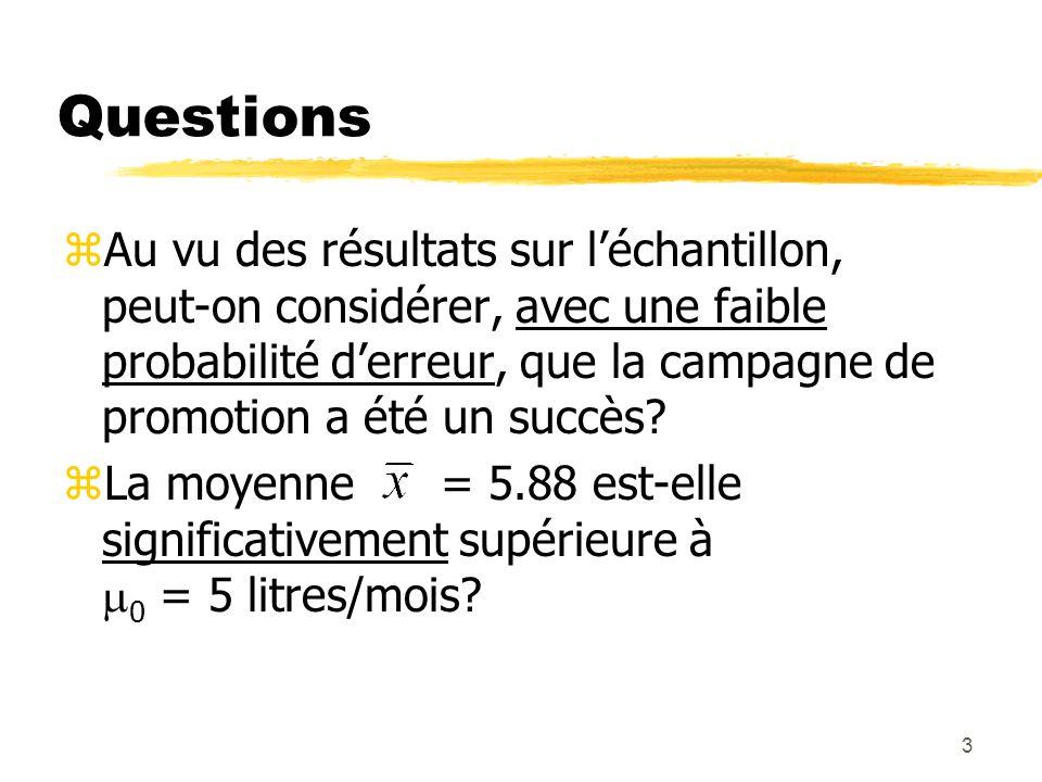 3 Questions zAu vu des résultats sur léchantillon, peut-on considérer, avec une faible probabilité derreur, que la campagne de promotion a été un succès.