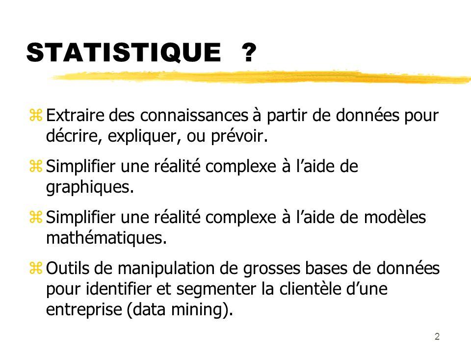 33 Contenu du cours zPrésentation de méthodes statistiques permettant de décrire, dexpliquer et prévoir un phénomène étudié.