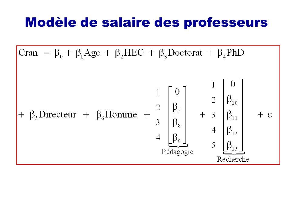 Modèle de salaire des professeurs