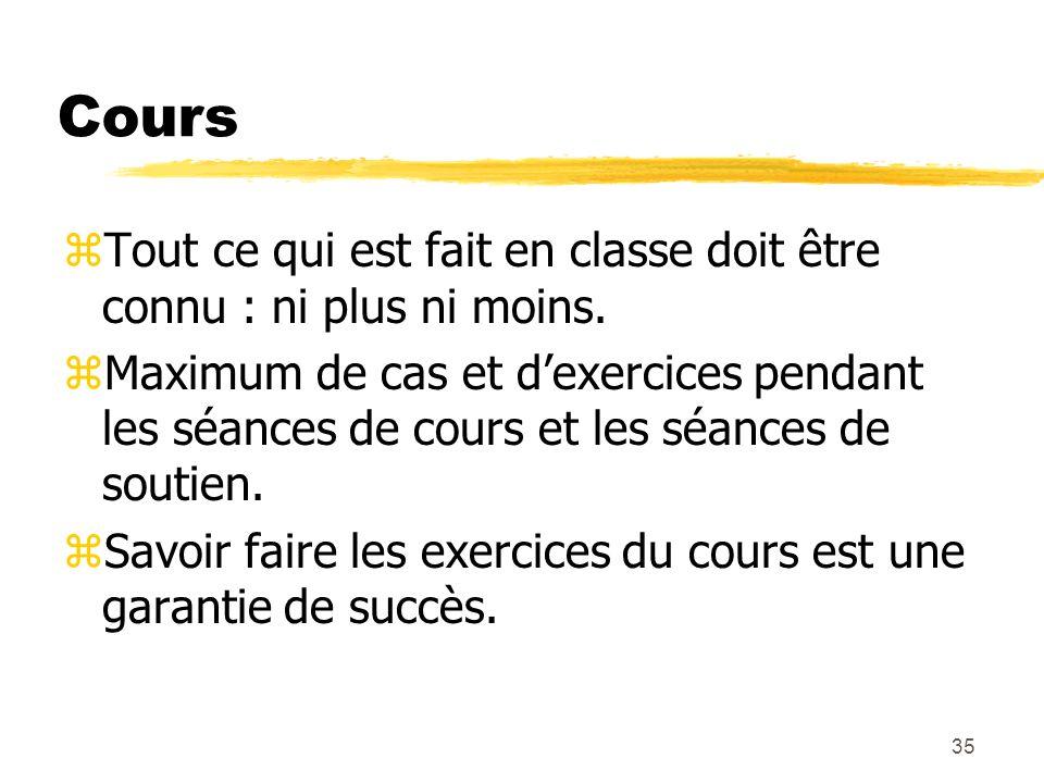 35 Cours zTout ce qui est fait en classe doit être connu : ni plus ni moins. zMaximum de cas et dexercices pendant les séances de cours et les séances