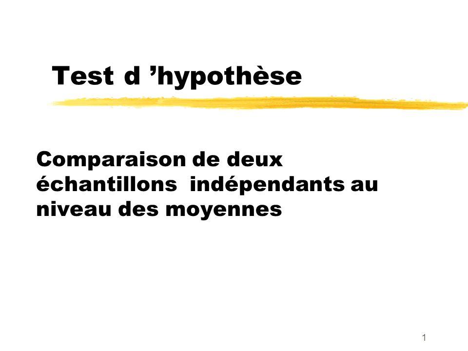 1 Test d hypothèse Comparaison de deux échantillons indépendants au niveau des moyennes