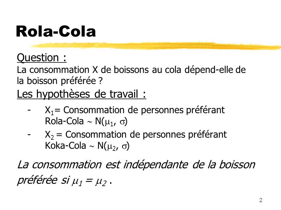 2 Rola-Cola Question : La consommation X de boissons au cola dépend-elle de la boisson préférée ? Les hypothèses de travail : -X 1 = Consommation de p