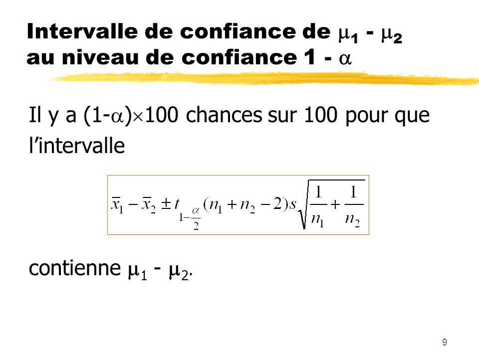 10 Test de Comparaison unilatéral (droite) entre deux moyennes 1 et 2 zTest : H 0 : 1 = 2 H 1 : 1 > 2 zStatistique utilisée : z Règle de décision : On rejette H 0 au profit de H 1, au risque de se tromper, si t t 1- (n 1 + n 2 -2) z Niveau de signification (NS) du t observé : Plus petite valeur de conduisant au rejet de H 0 : NS = Prob(t(n 1 +n 2 -2) t)