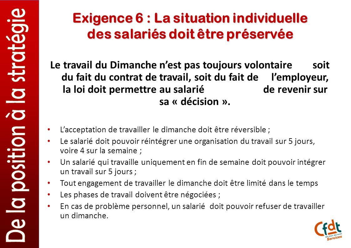 Exigence 6 : La situation individuelle des salariés doit être préservée Le travail du Dimanche nest pas toujours volontaire soit du fait du contrat de travail, soit du fait de lemployeur, la loi doit permettre au salarié de revenir sur sa « décision ».