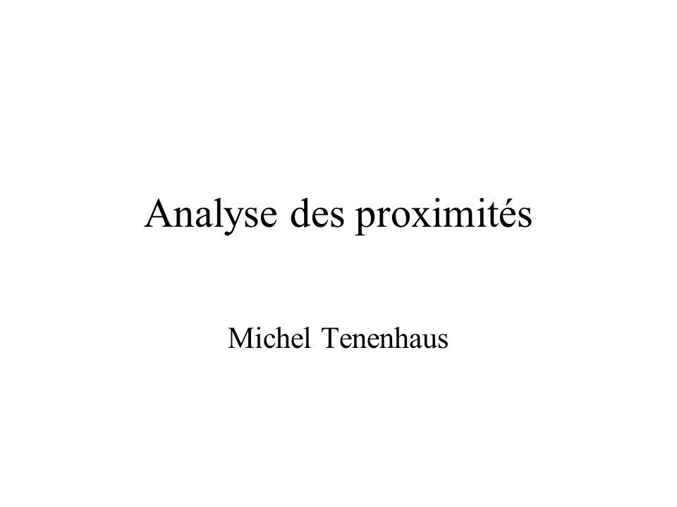 Analyse des proximités Michel Tenenhaus