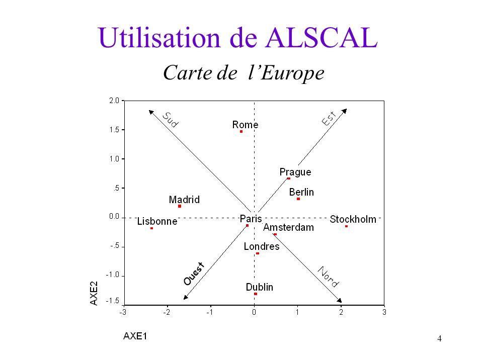 4 Utilisation de ALSCAL Carte de lEurope