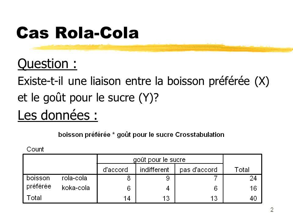 2 Cas Rola-Cola Question : Existe-t-il une liaison entre la boisson préférée (X) et le goût pour le sucre (Y)? Les données :