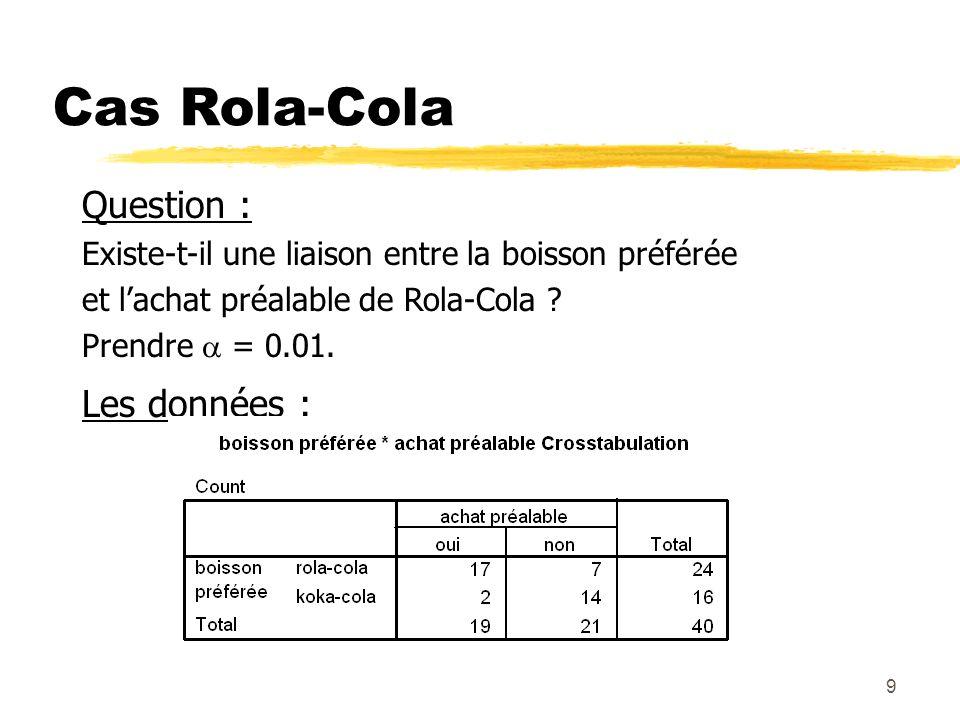 9 Cas Rola-Cola Question : Existe-t-il une liaison entre la boisson préférée et lachat préalable de Rola-Cola ? Prendre = 0.01. Les données :
