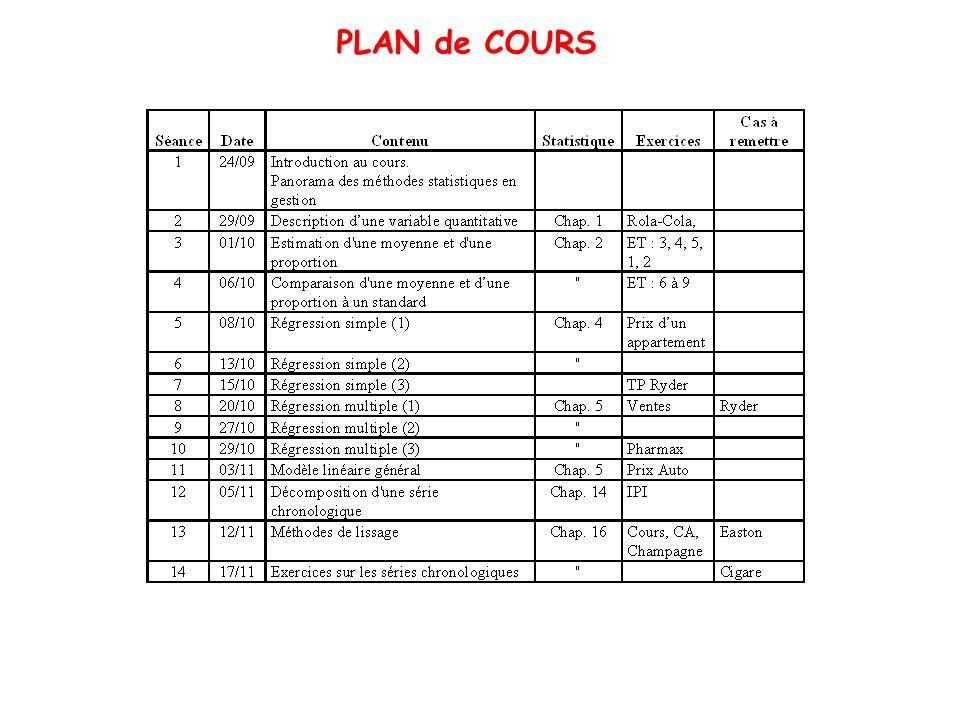 35 Cours zTout ce qui est fait en classe doit être connu : ni plus ni moins.