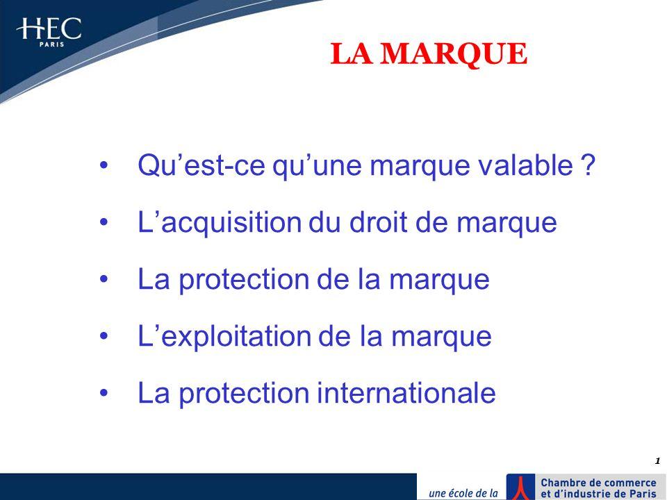 1 Quest-ce quune marque valable ? Lacquisition du droit de marque La protection de la marque Lexploitation de la marque La protection internationale L