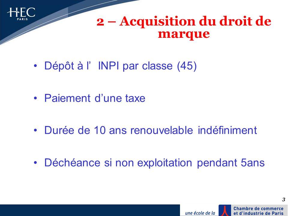 3 2 – Acquisition du droit de marque Dépôt à l INPI par classe (45) Paiement dune taxe Durée de 10 ans renouvelable indéfiniment Déchéance si non expl