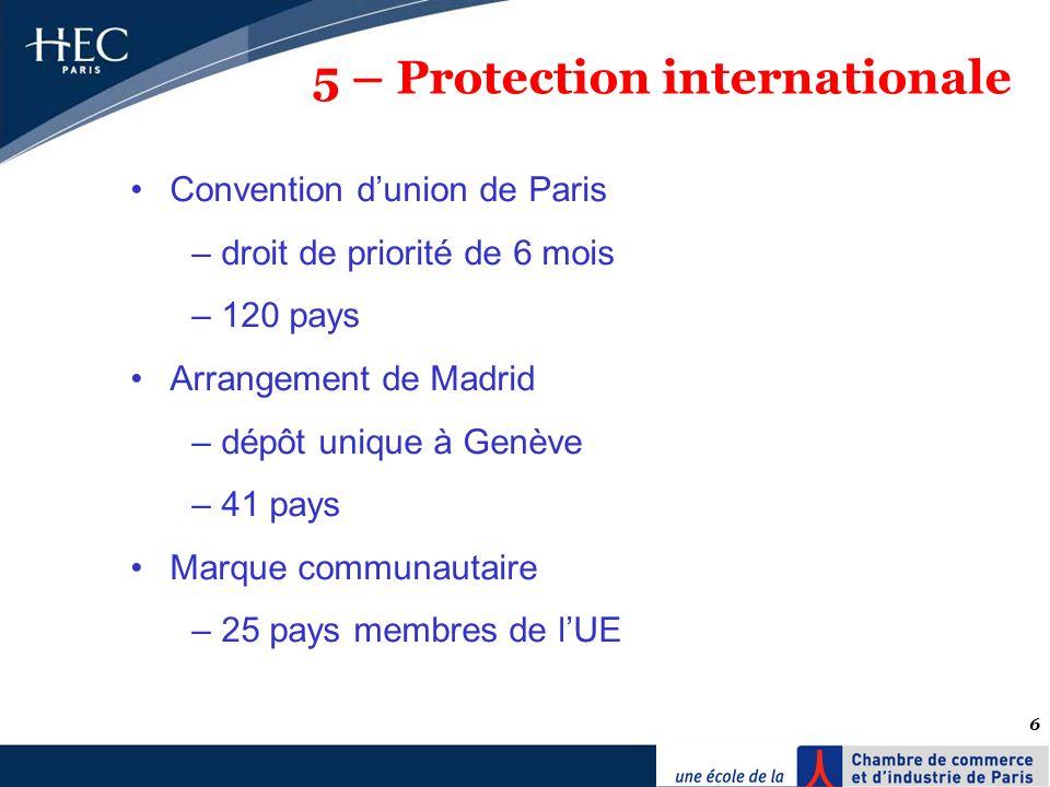 6 5 – Protection internationale Convention dunion de Paris – droit de priorité de 6 mois – 120 pays Arrangement de Madrid – dépôt unique à Genève – 41